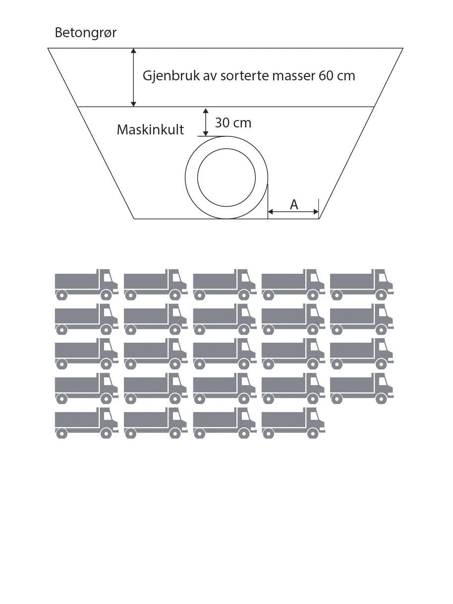 betongVSplast lastebilskisse Bw